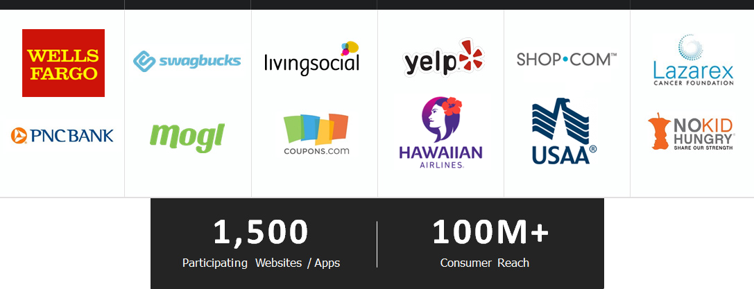 Performance ad network of 1500 websites and apps