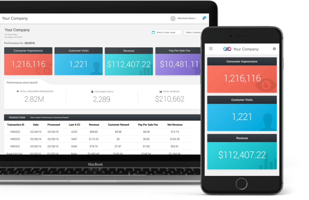 ad network reporting dashboard shows revenue clicks and impressions